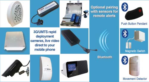 Bluetooth Sensors paired with 3G cameras